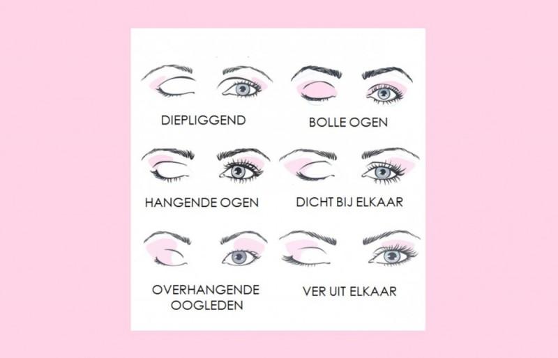 Make-up guide kleuren en vormen